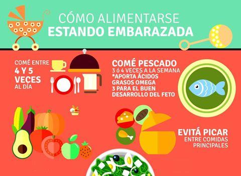Alimentación saludable durante el embarazo